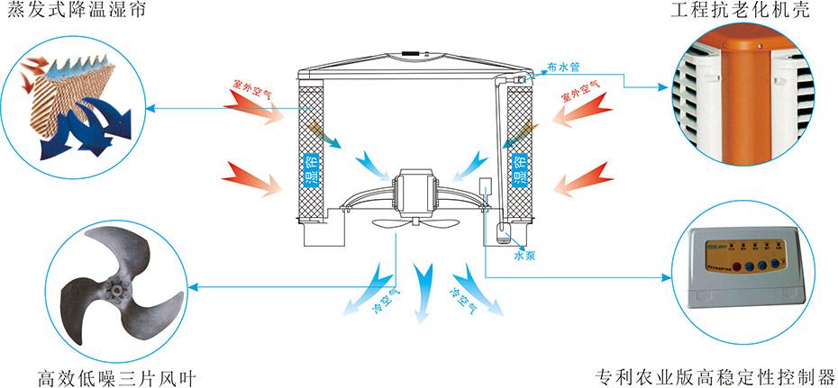 空调内风机3线电路图